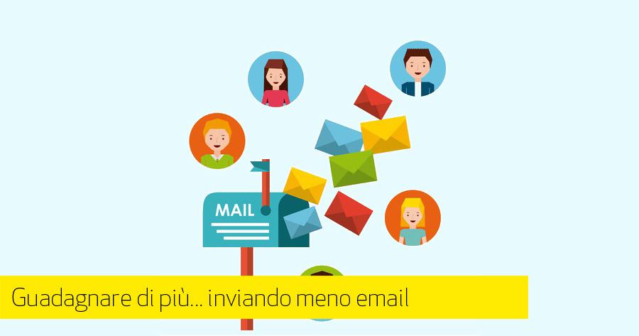 Ottimizzare il tuo database email