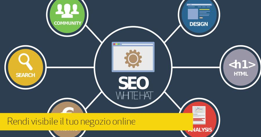 Inbound marketing: quale strategia SEO adottare per l'eCommerce?
