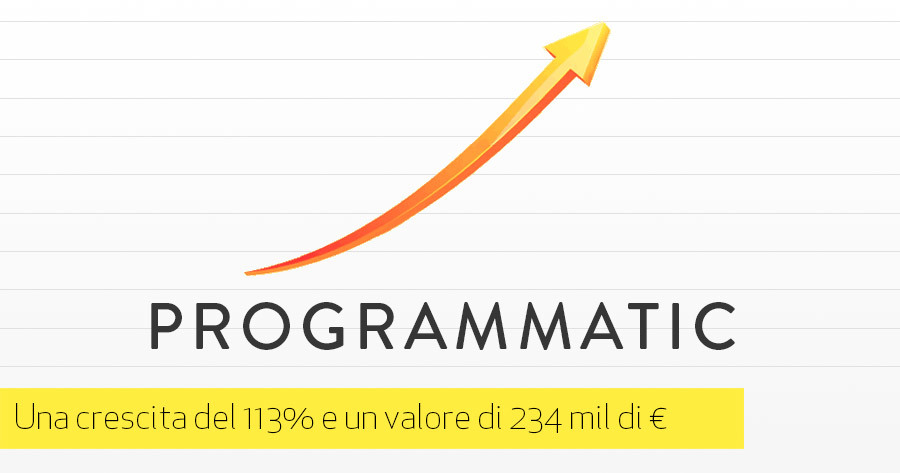 Il Programmatic Advertising: cos'è, come funziona, vantaggi