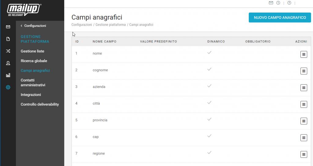 mailup campi database