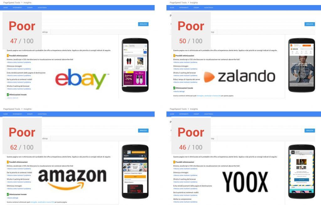 Ebay, Amazon, Zalando, Yoox